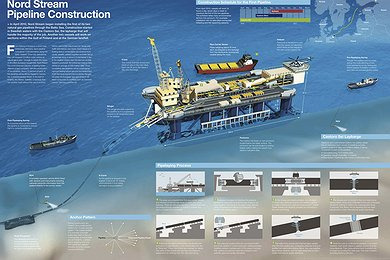 Building of an Offshore Pipeline (GER)