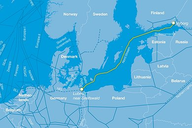 European Gas Pipeline System
