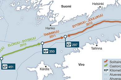 Construction of the Nord Stream Pipeline in Finnish Waters