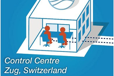 Control Centre Switzerland